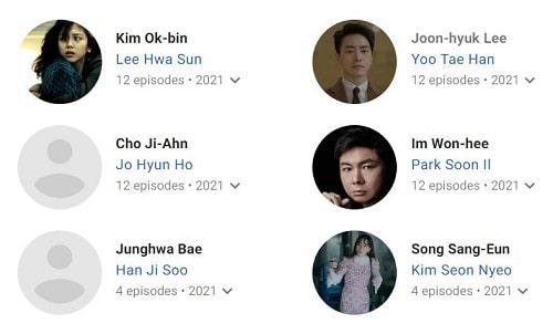 بازیگران سریال کره ای Dark Hole 2021 گودال تاریک